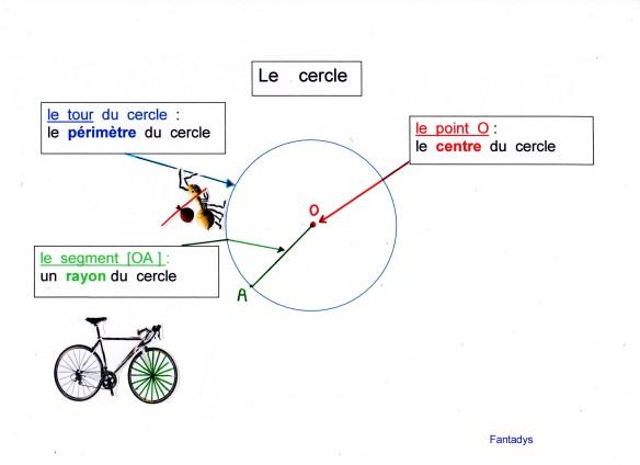 carte cerclef