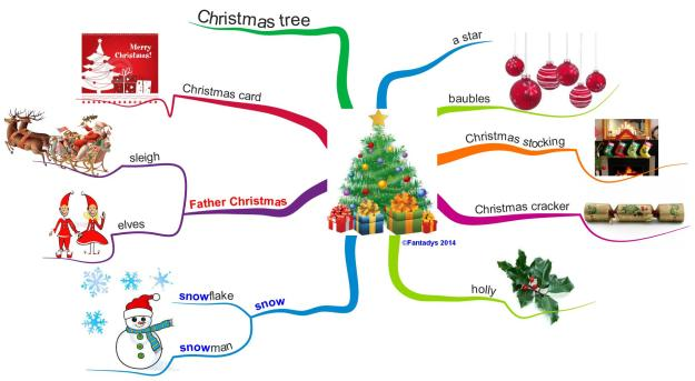 CHRISTMAS f