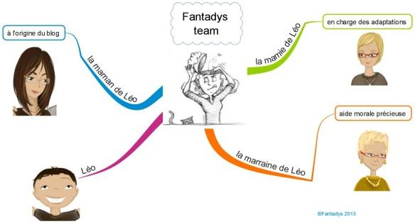 fantadys team j