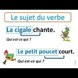 Cartes Grammaire Fantadys