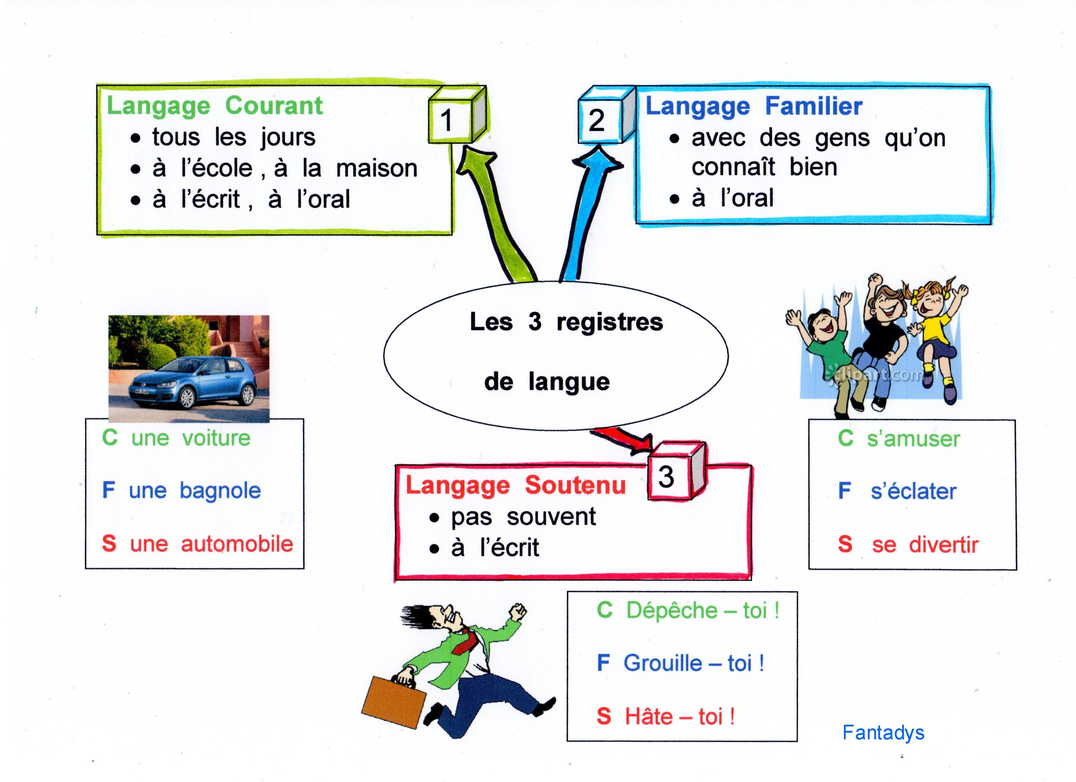 el blog de aprender franc u00e9s bis