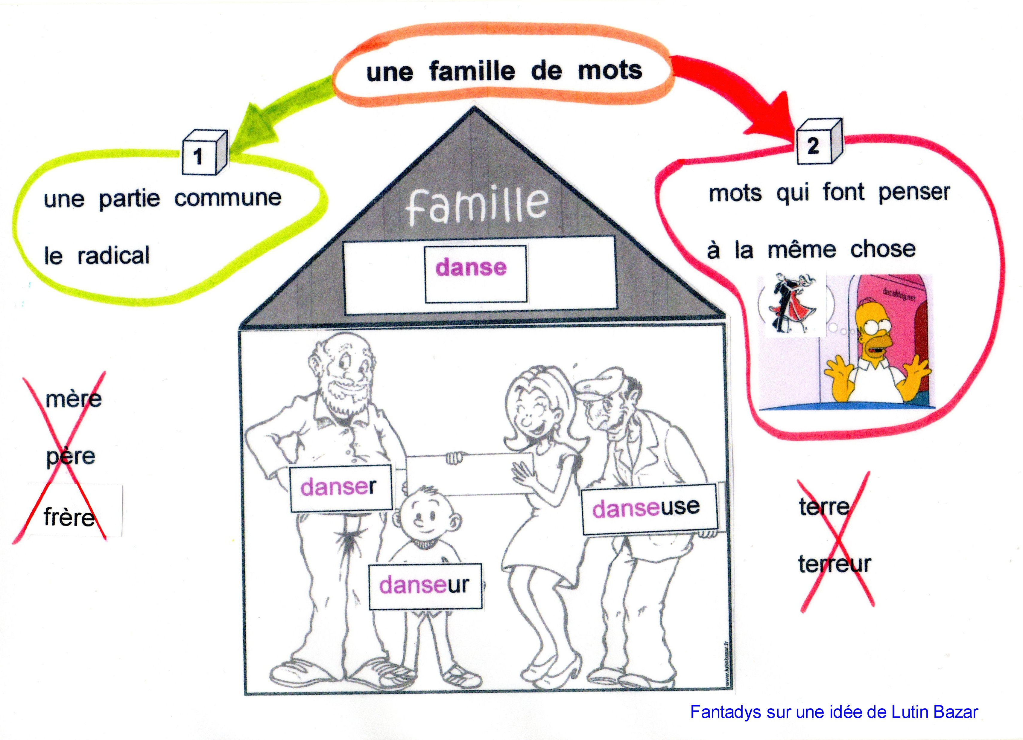 https://fantadys.files.wordpress.com/2013/07/famille-aide.jpg