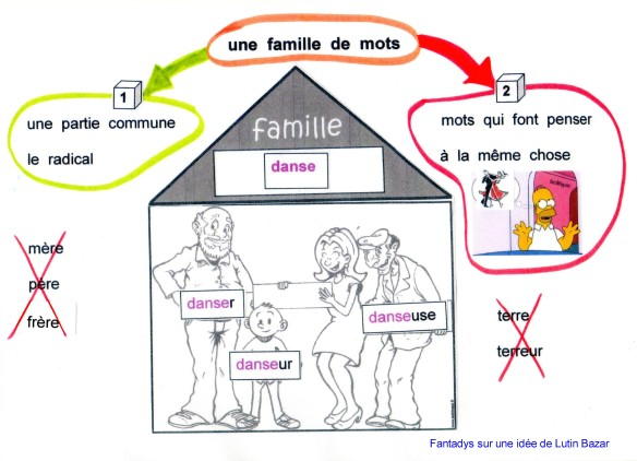 famille aide