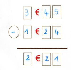gabarit op euro