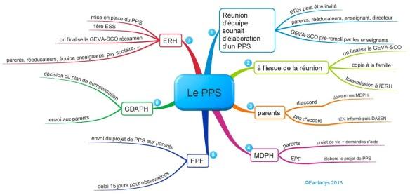 ppsfantadys image