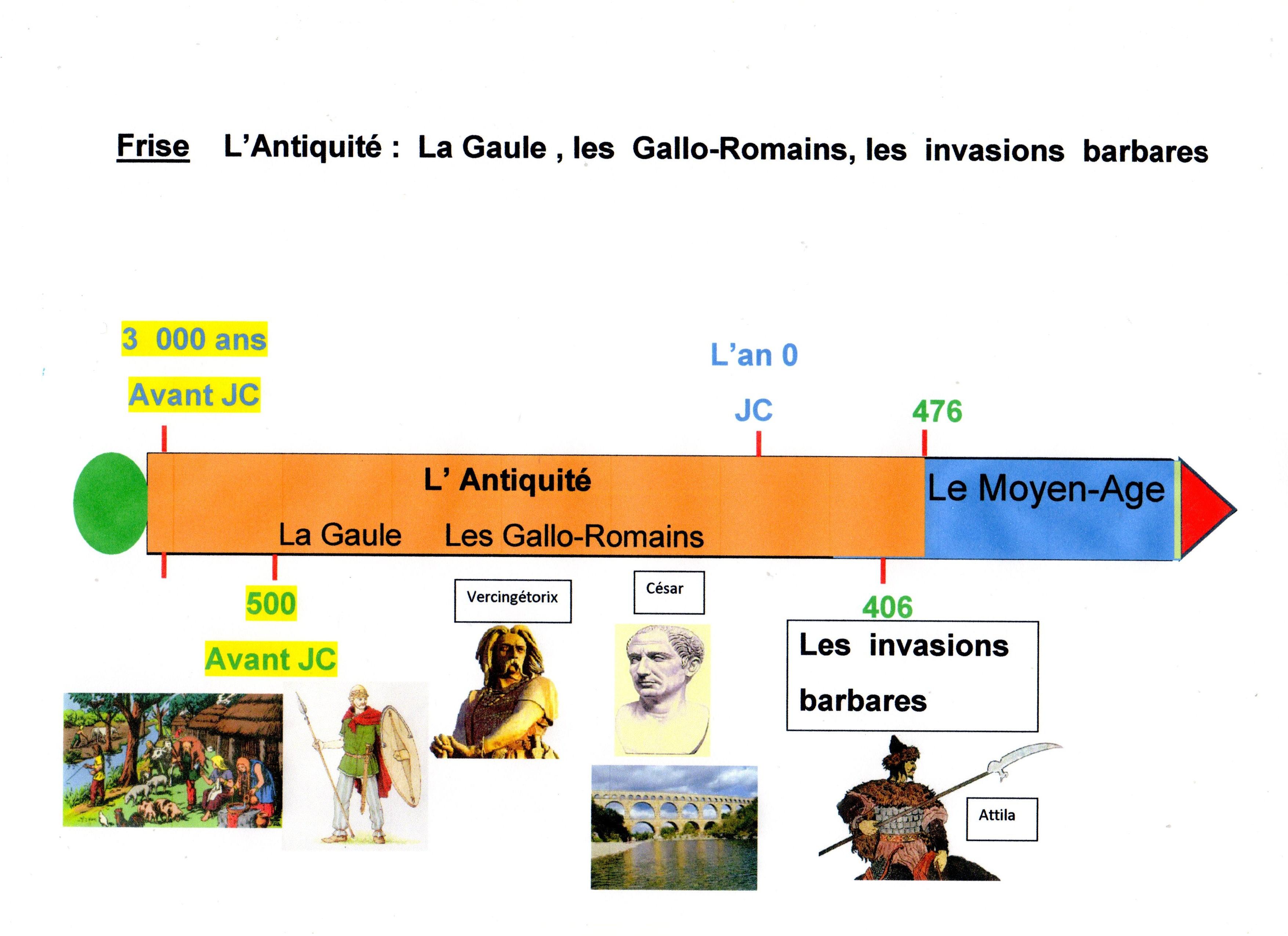 Une Carte Sur Les Invasions Barbares Fantadys