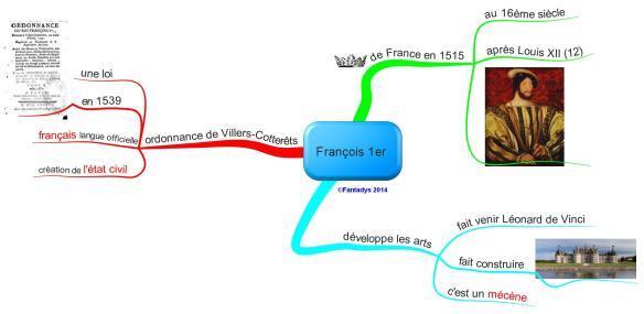 François 1erF