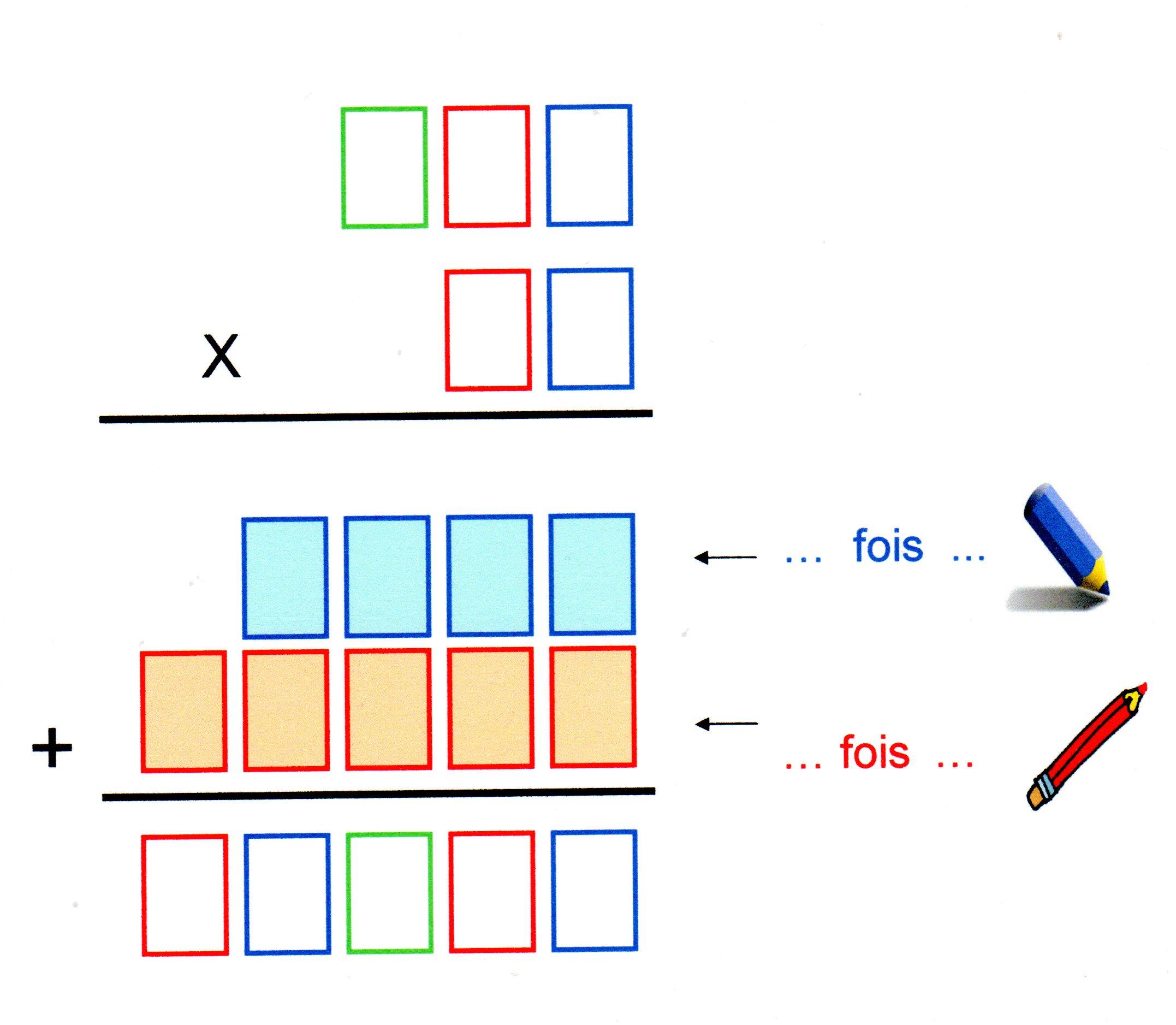 La multiplication 2 tages apr s le gabarit la fiche for La multiplication ce2