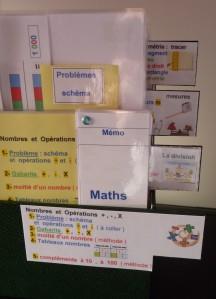 boite maths
