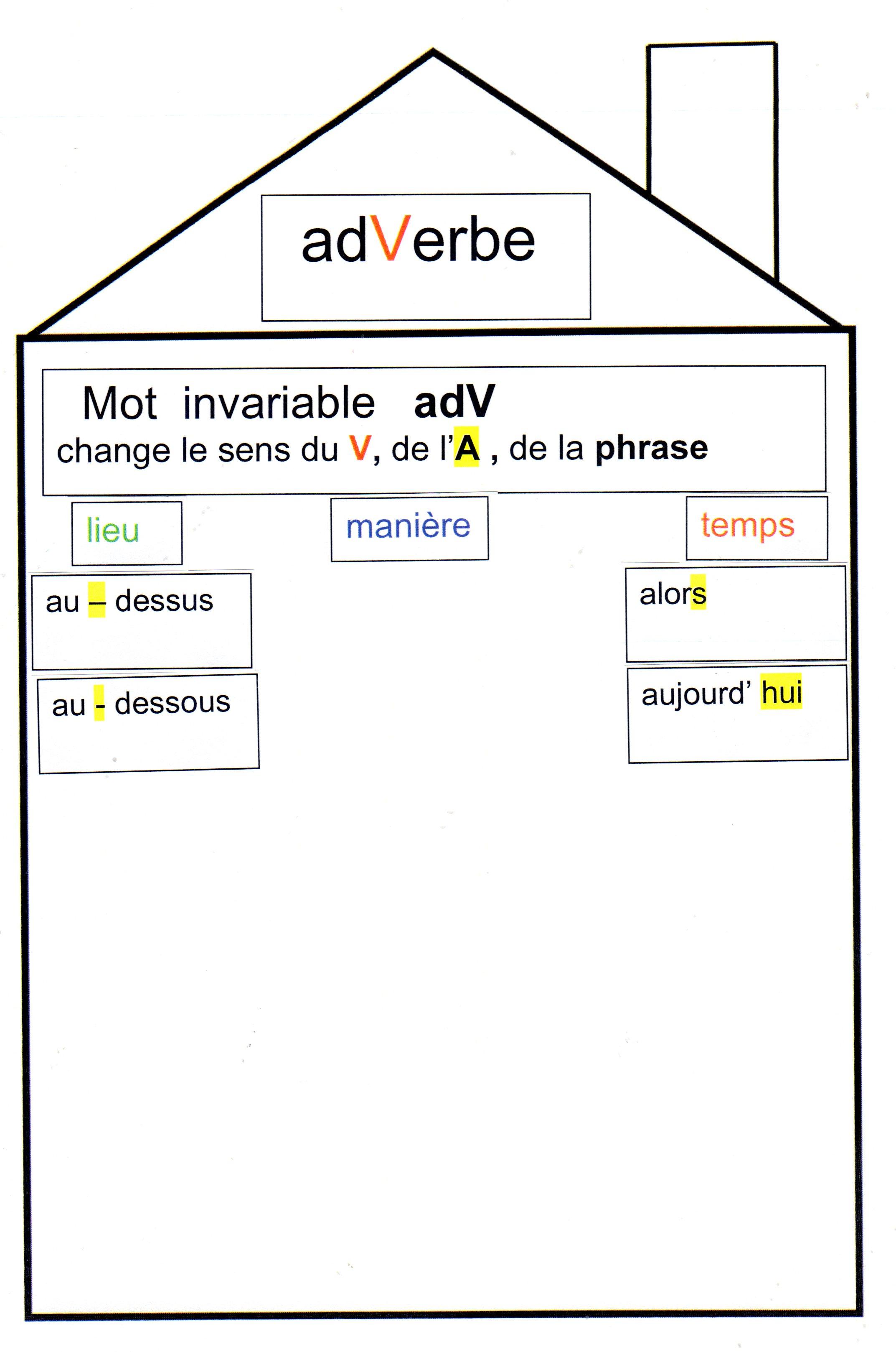 Adverbe Fantadys