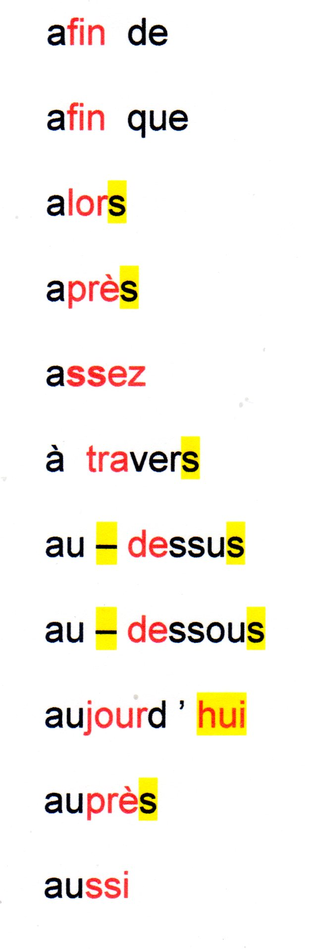 Mots Invariables Prepositions Et Adverbes Leur Role Leur Memorisation Fantadys