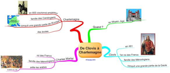 De Clovis à Charlemagne F