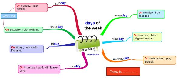 days of the week f
