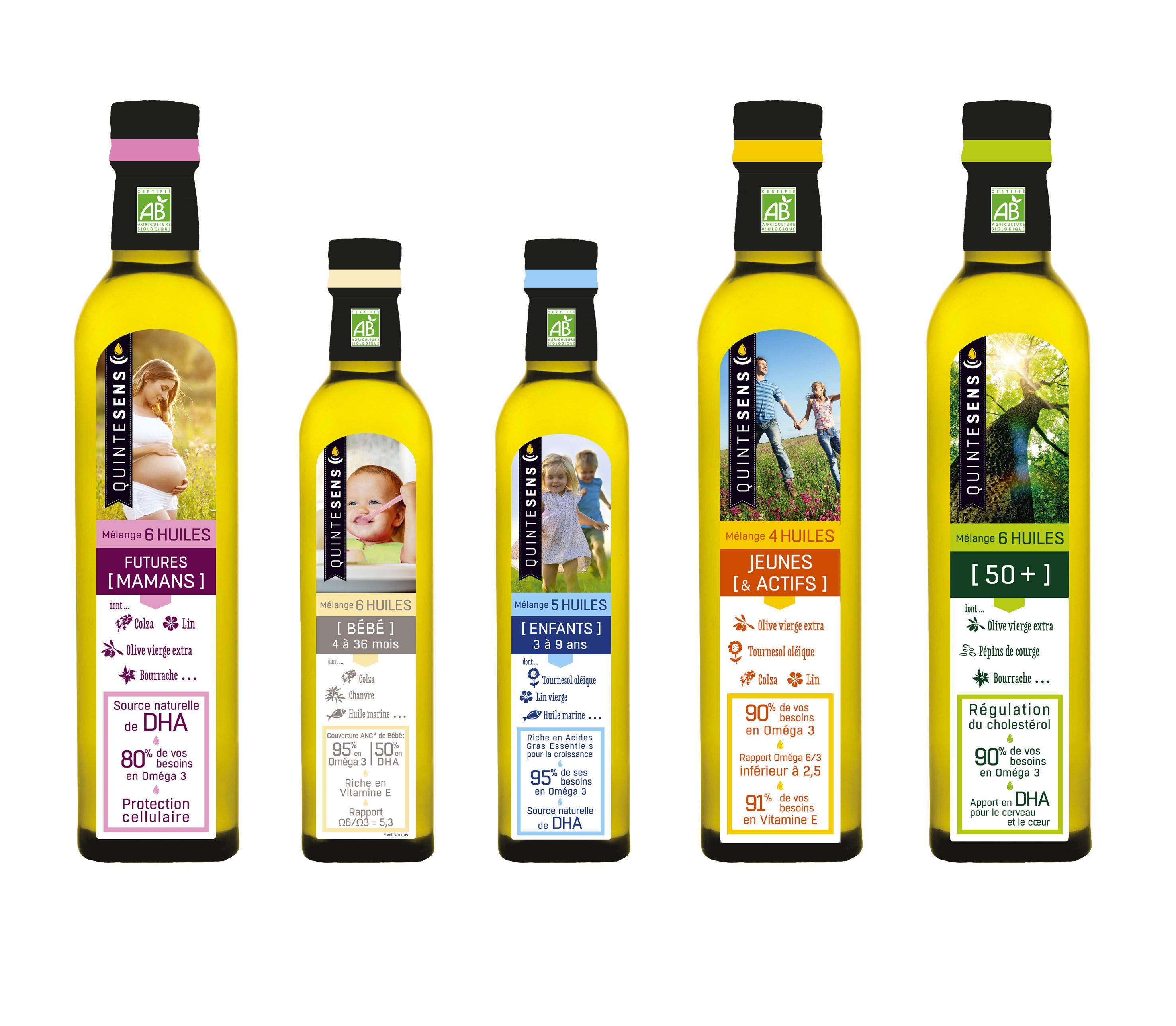 huile colza omega 3 6