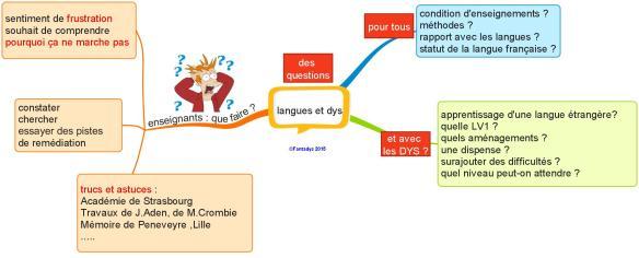 langues et dys F