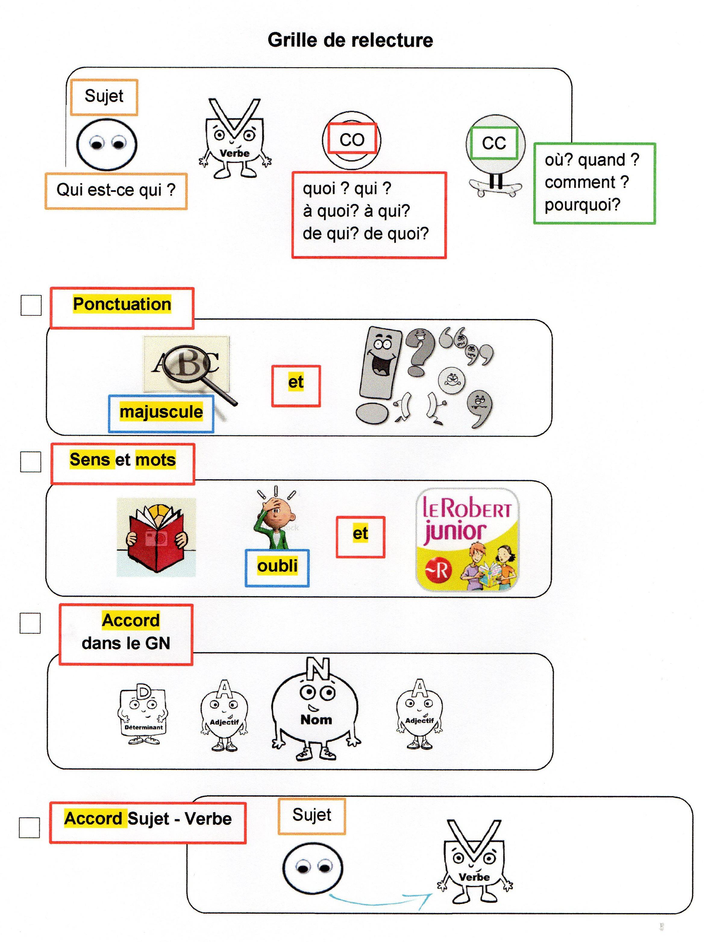 Se relire 1 c est quoi et comment faire vers une - Comment faire une grille d evaluation ...