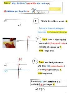 methode droites paralleles