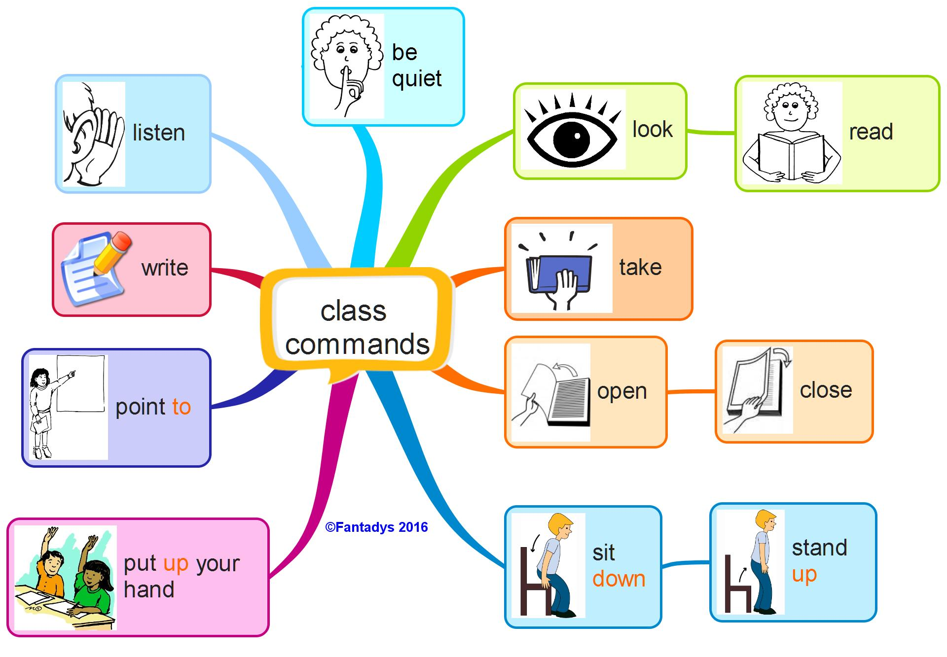 https://fantadys.files.wordpress.com/2016/04/class-commands-f.jpeg