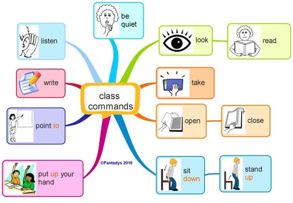 class commands F