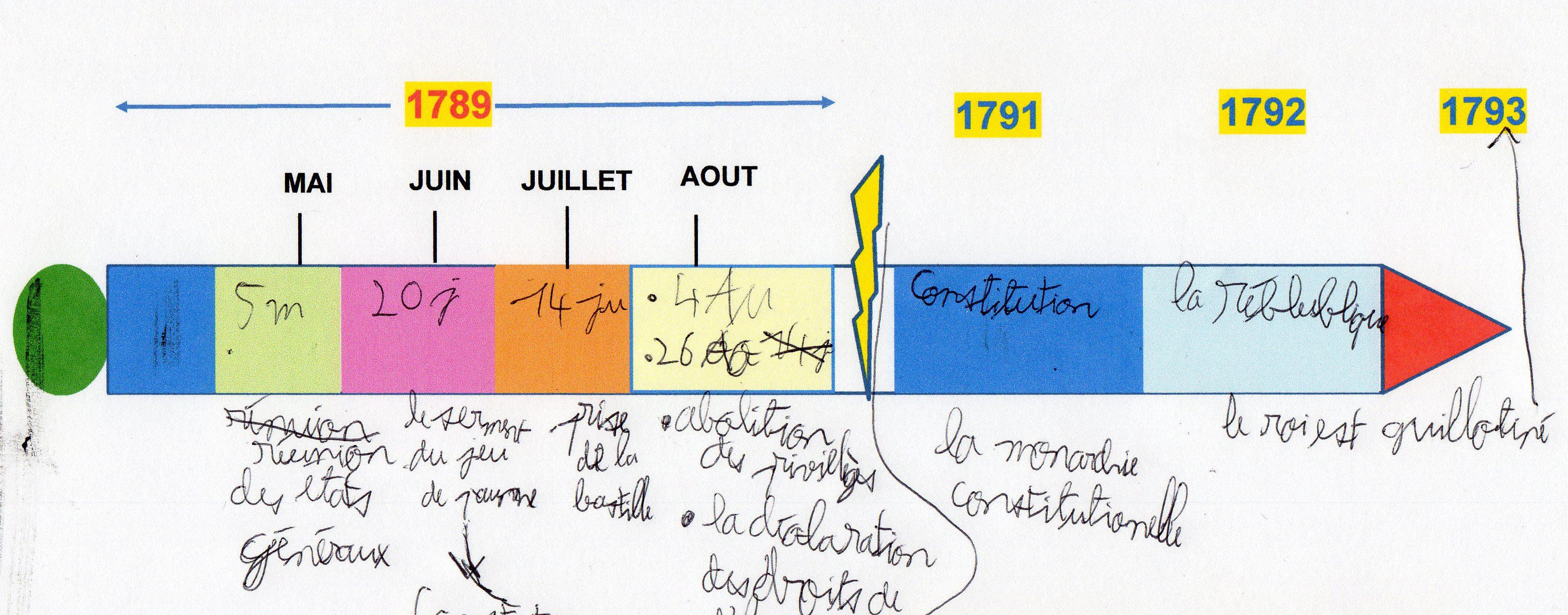 discution en ligne Vaulx-en-Velin