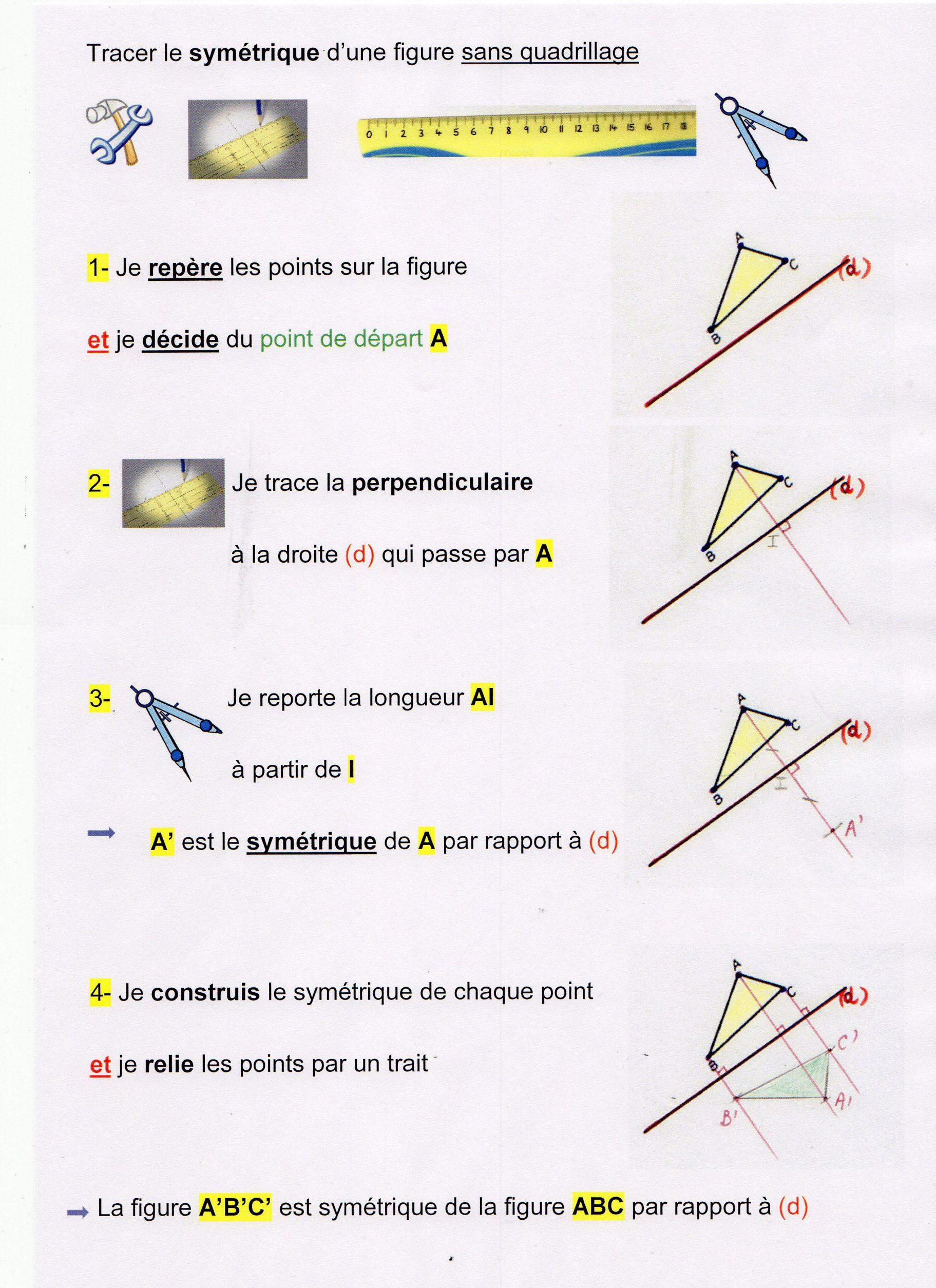 Préférence la symétrie axiale sans quadrillage : une aide méthodologique  BI19