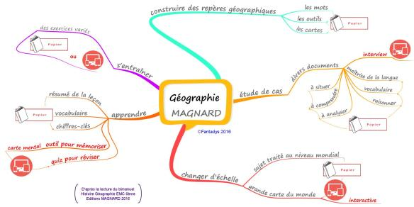 Géographie MAGNARD