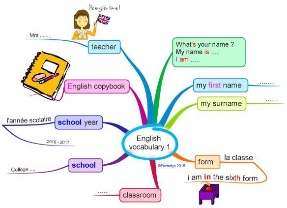 english-vocabulary-1f