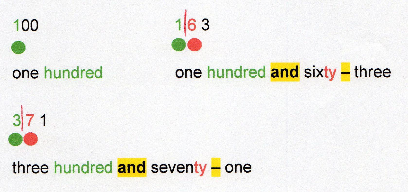 Une Astuce En Anglais Pour Les Nombres Ou Quand Les Maths S En