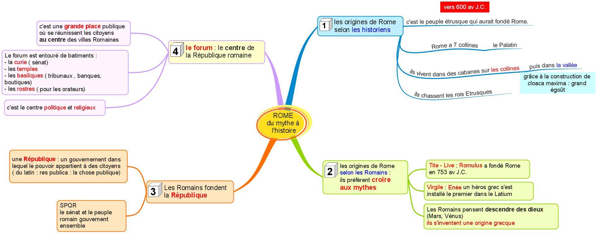 rome-du-mythe-a-lhistoire