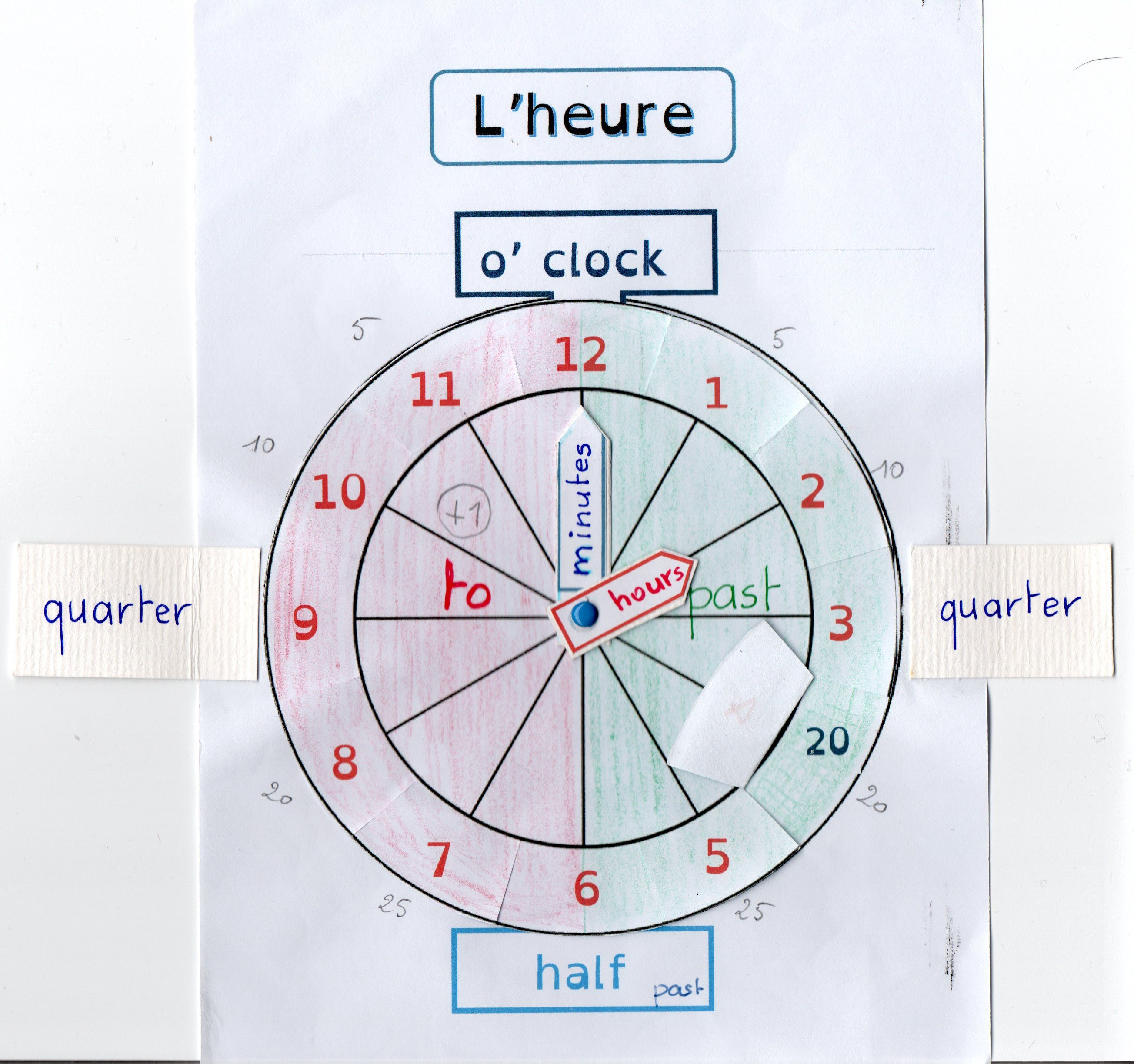 methode de traduction anglais francais pdf