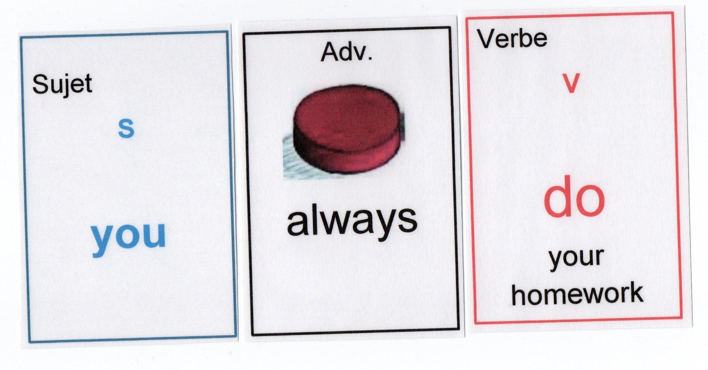 Les Adverbes De Frequence Fantadys